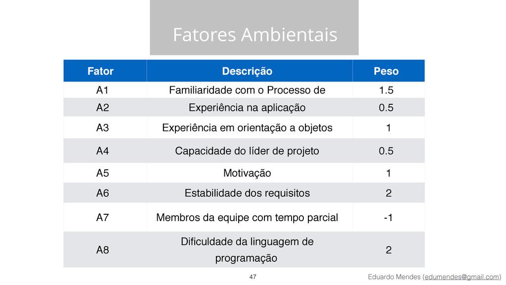 Eduardo Mendes (edumendes@gmail.com) Fatores Am...