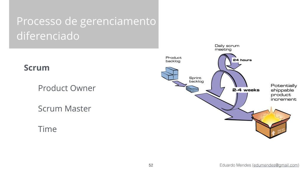 Eduardo Mendes (edumendes@gmail.com) Processo d...