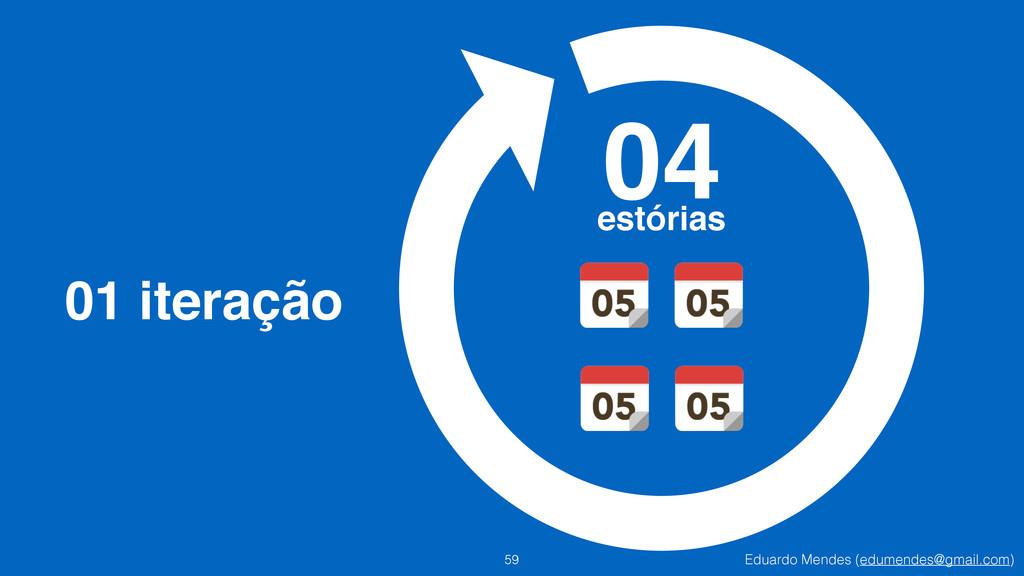 Eduardo Mendes (edumendes@gmail.com) 59 01 iter...