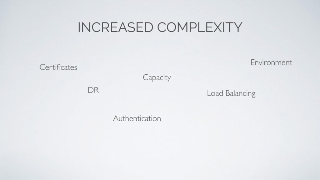INCREASED COMPLEXITY Capacity Authentication DR...