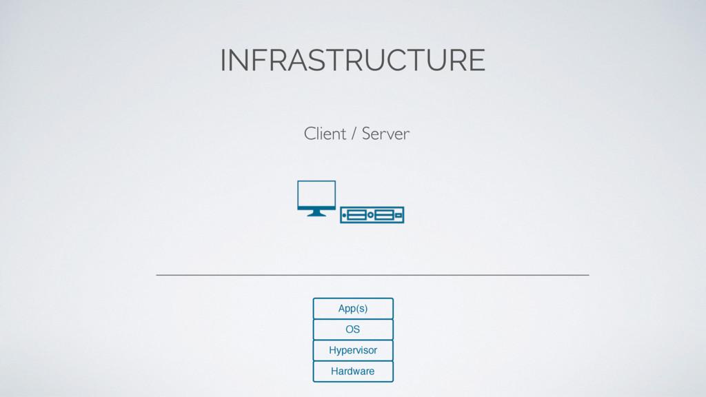 Client / Server INFRASTRUCTURE Hardware Hypervi...
