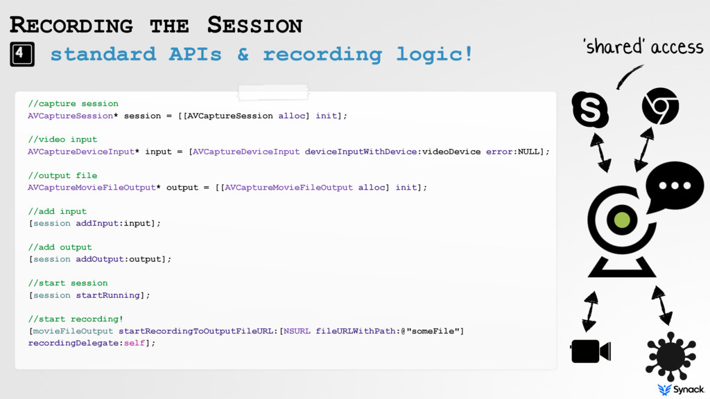 standard APIs & recording logic! RECORDING THE ...
