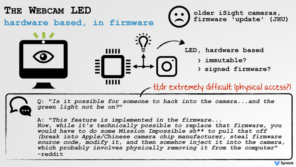 "hardware based, in firmware THE WEBCAM LED Q: ""..."