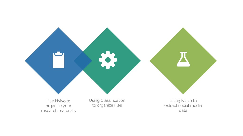Use Nvivo to organize your research materials U...