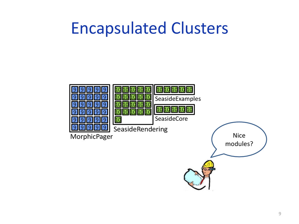 Encapsulated Clusters 9 9 9 9 9 9 9 9 9 9 9 9 9...