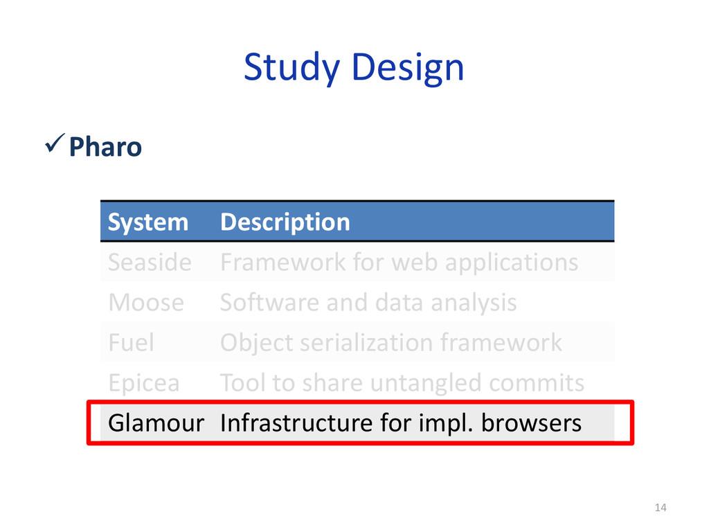 Study Design Pharo System Description Seaside ...