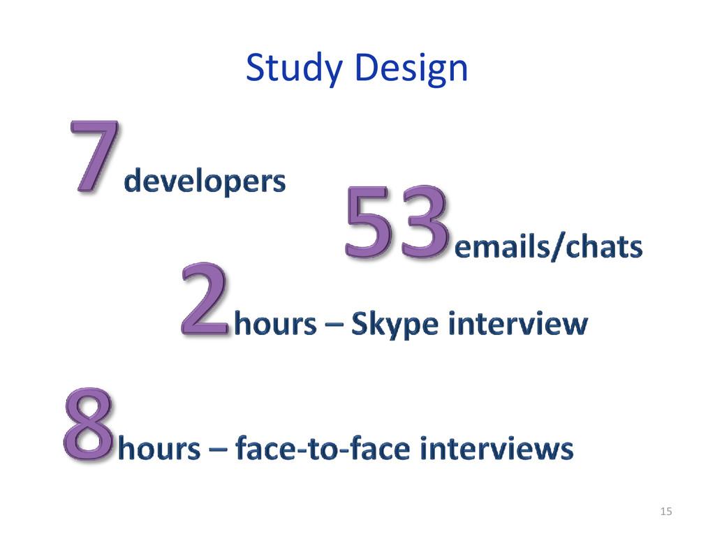Study Design 15