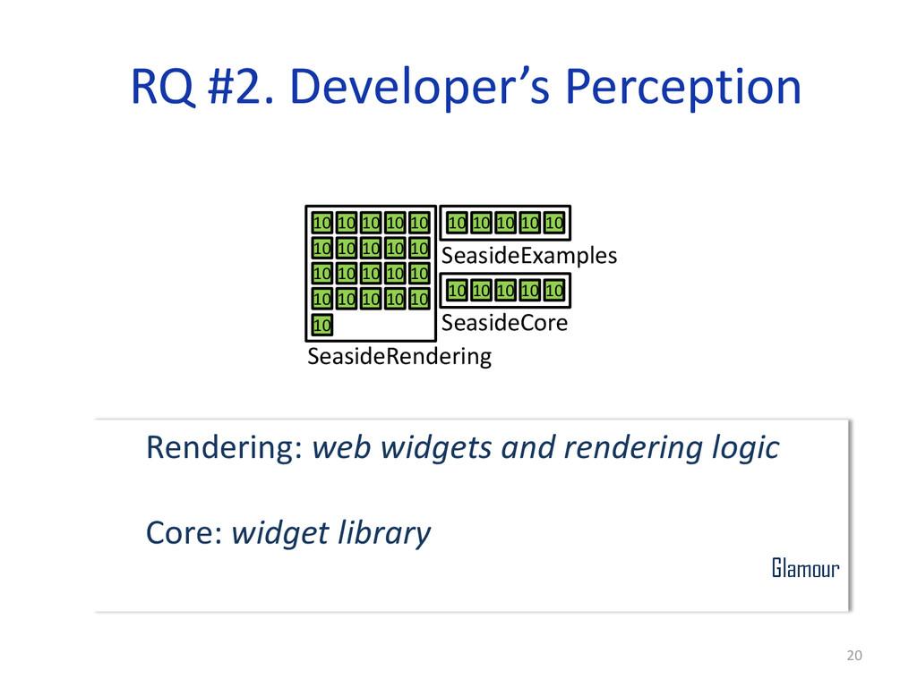 RQ #2. Developer's Perception 10 10 10 10 10 Se...