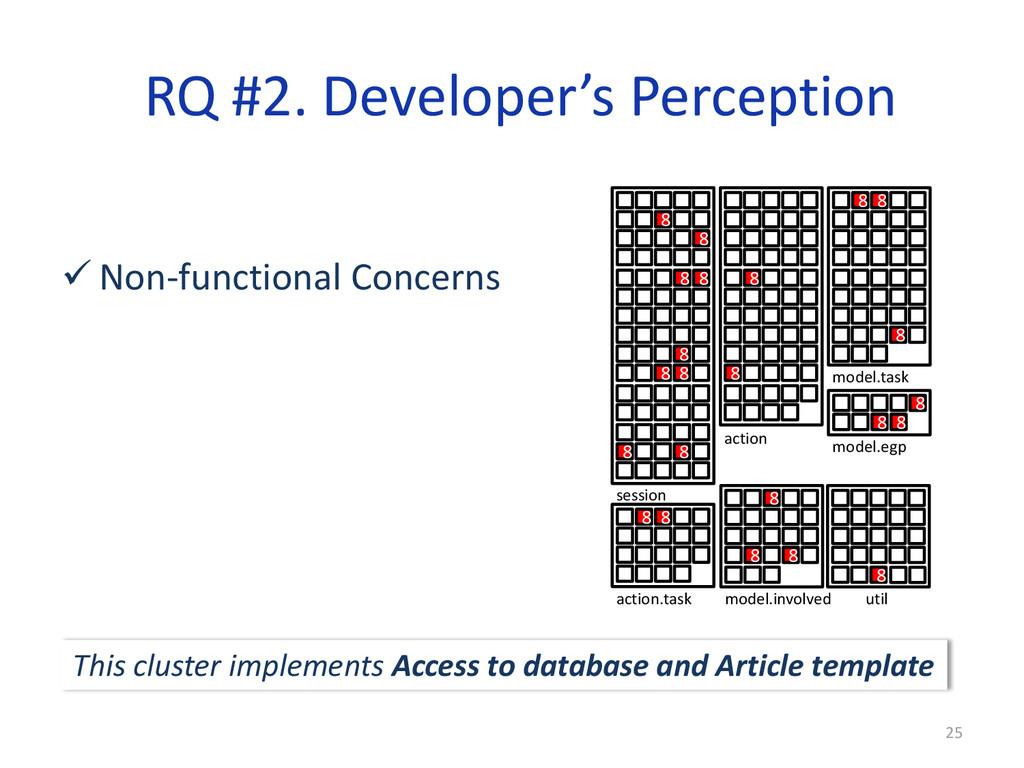 RQ #2. Developer's Perception  Non-functional ...