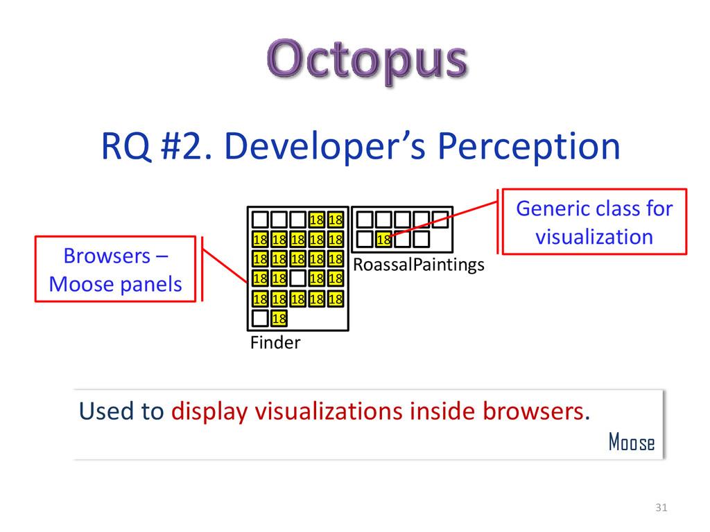 31 RQ #2. Developer's Perception 18 18 18 18 18...