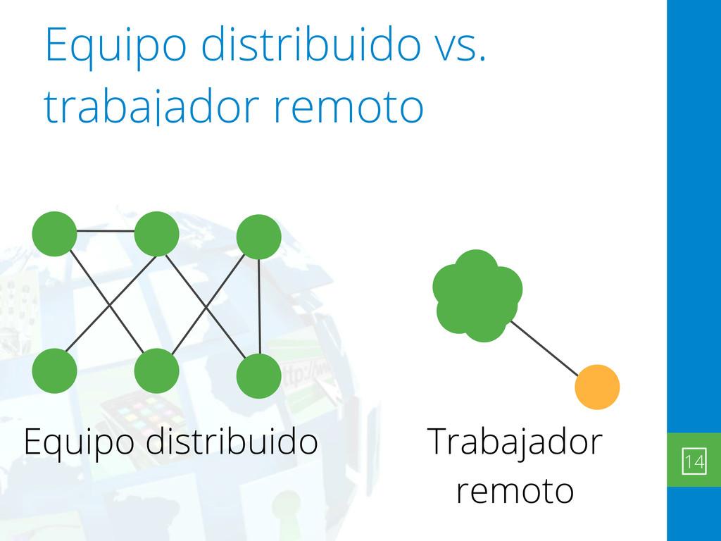 Equipo distribuido vs. trabajador remoto 14 Equ...