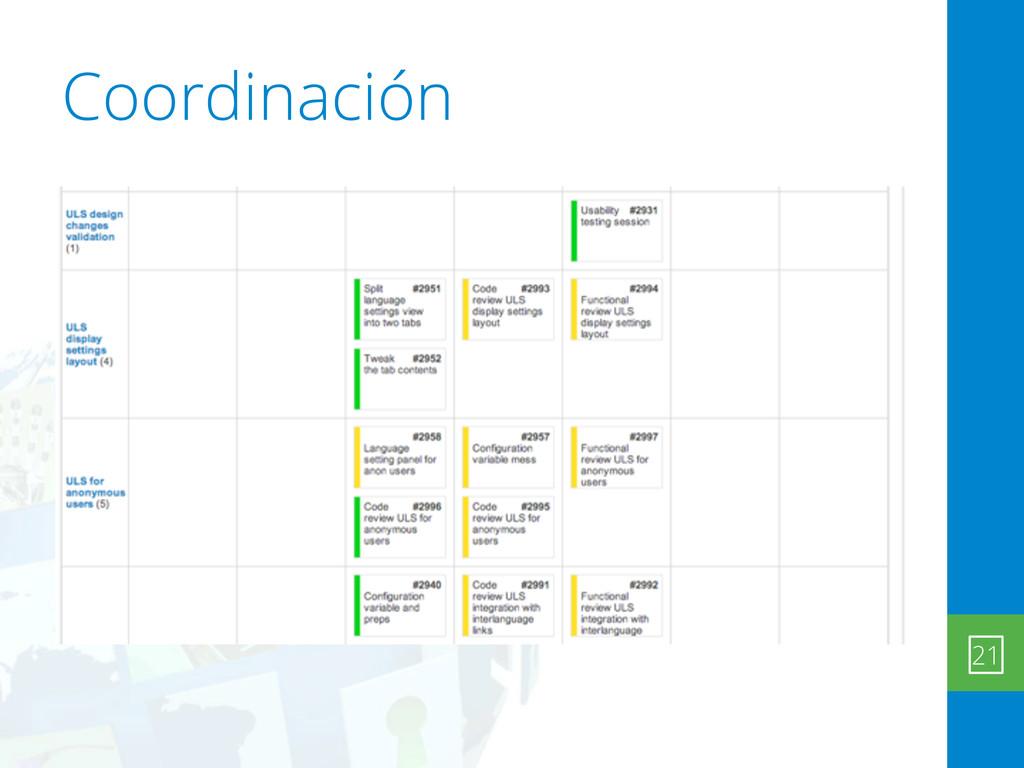 Coordinación 21