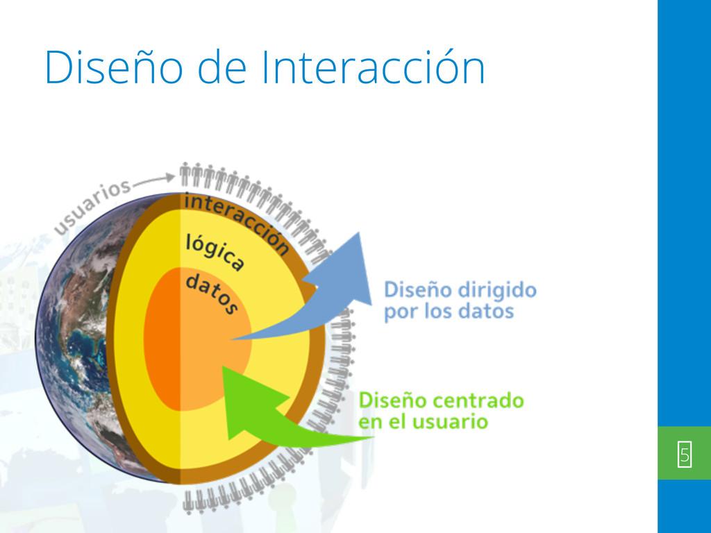 Diseño de Interacción 5