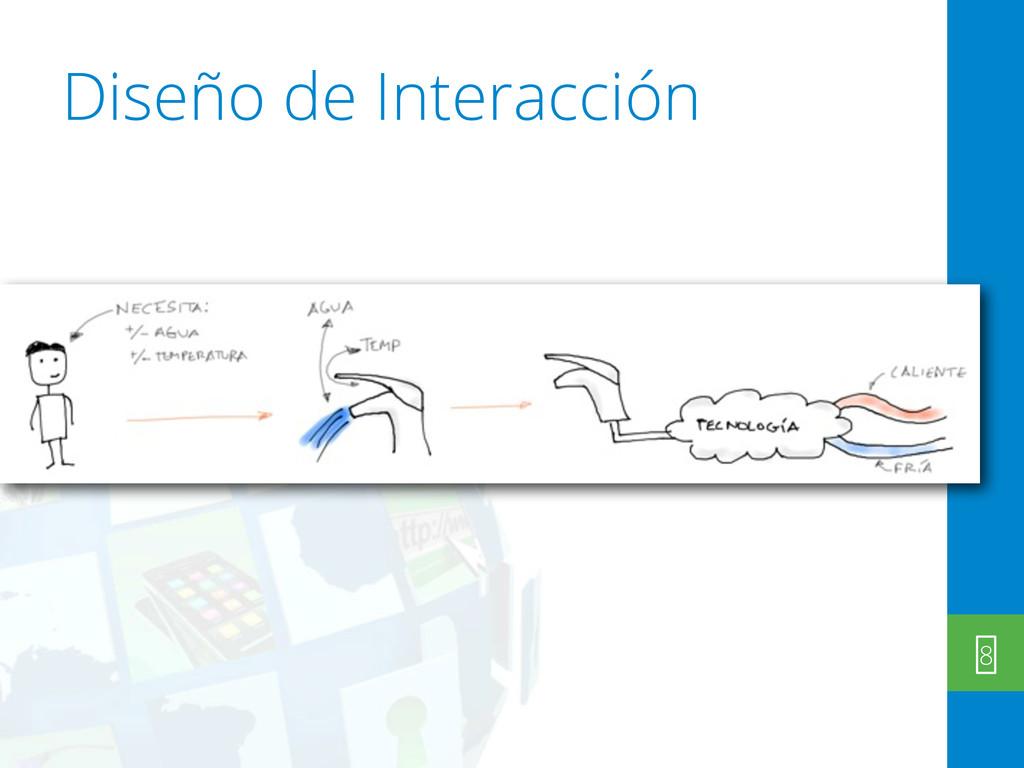 Diseño de Interacción 8