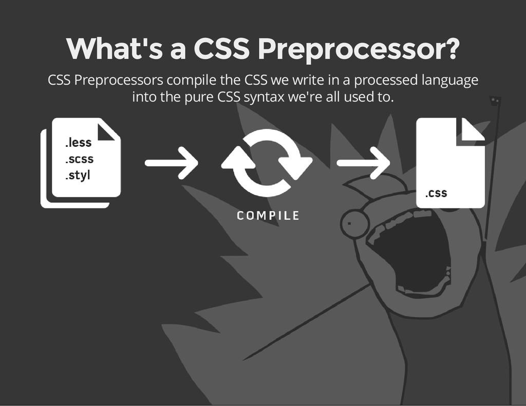 What's a CSS Preprocessor? CSS Preprocessors co...