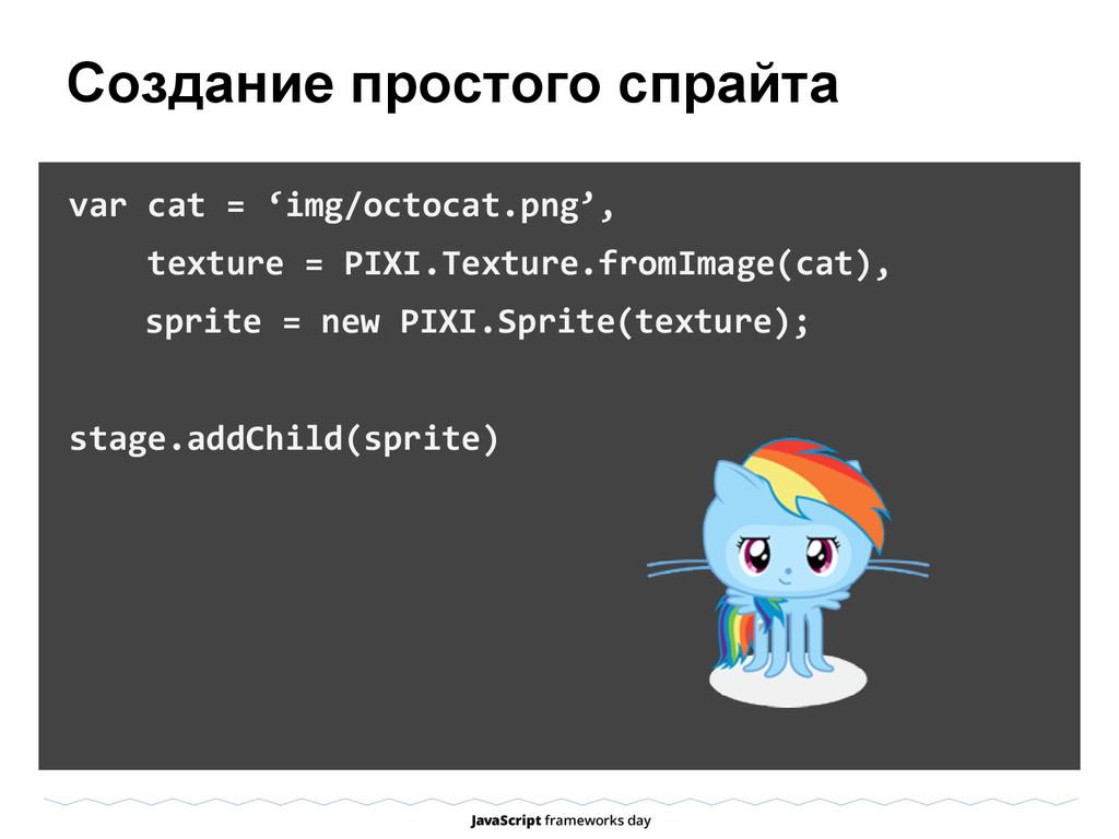 Создание простого спрайта var cat = 'img/octoca...