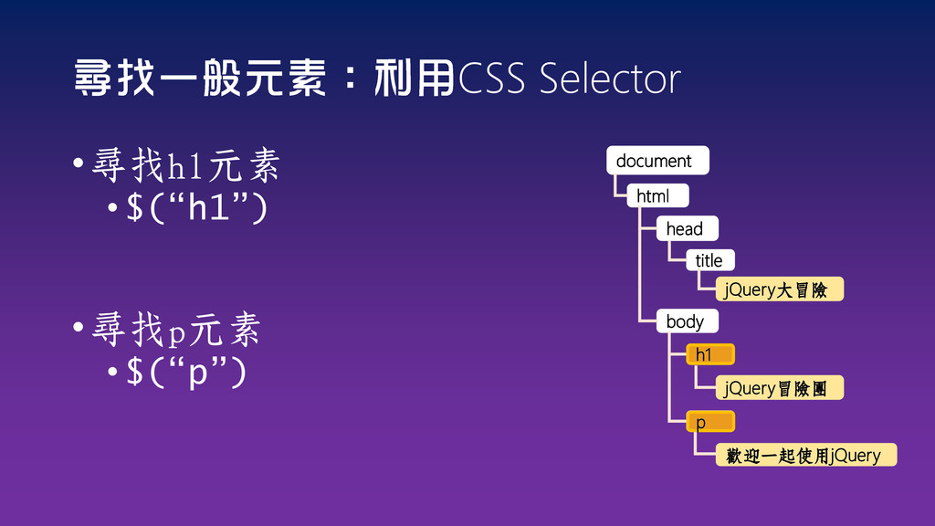 "CSS Selector •尋找h1元素 • $(""h1"") document html he..."