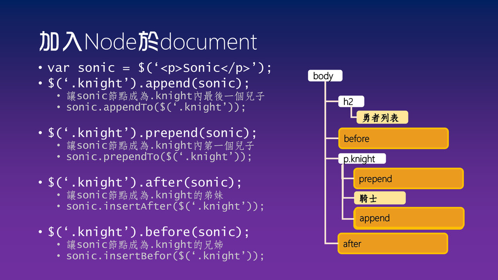 Node document • var sonic = $('<p>Sonic</p>'); ...