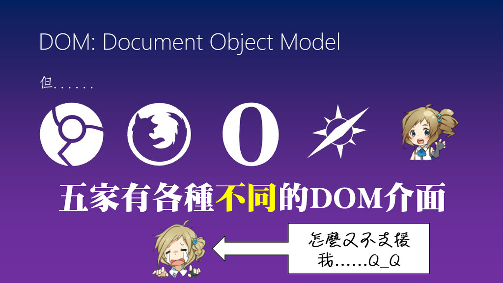 DOM: Document Object Model 但......