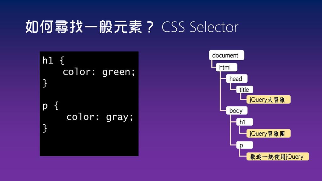 CSS Selector document html head title jQuery大冒險...