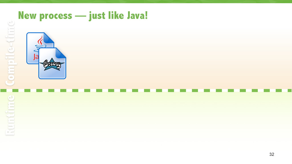 New process — just like Java! 32 Compile-time R...