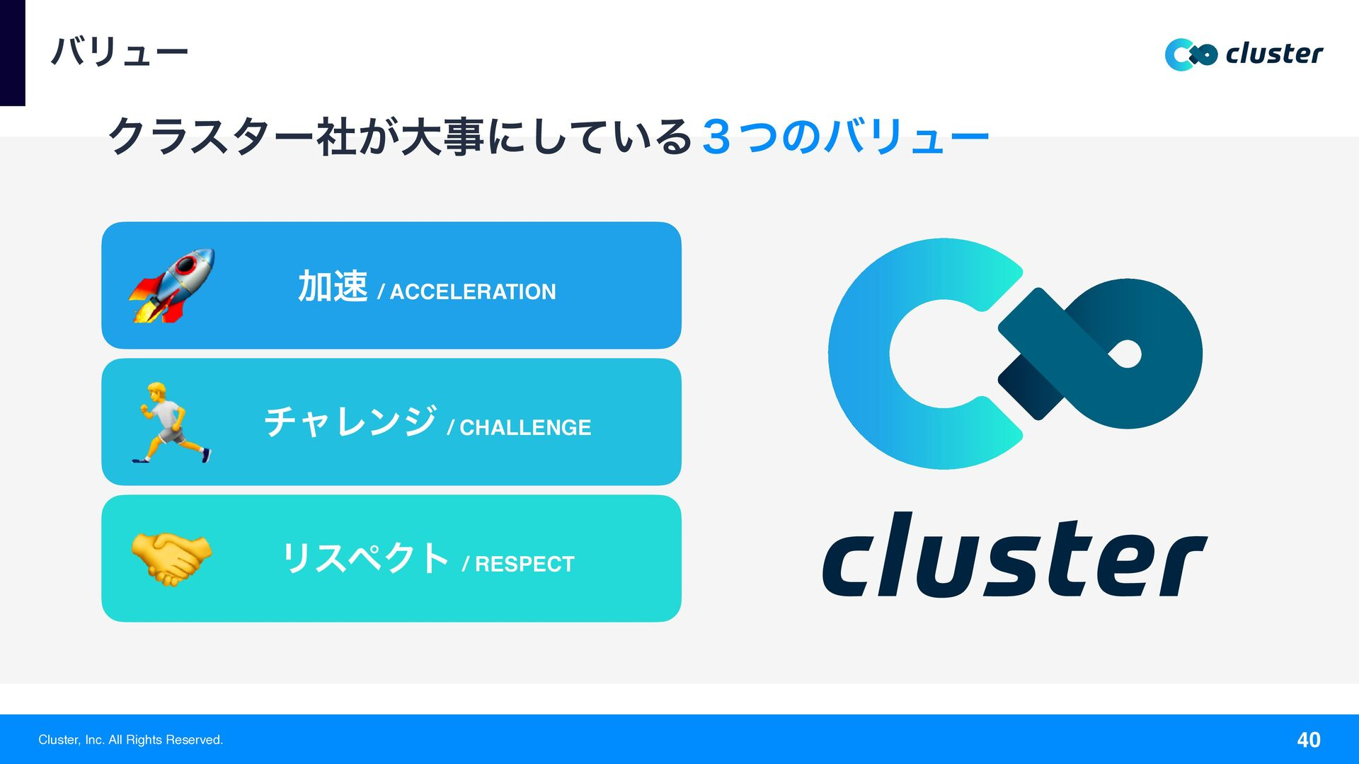 Cluster, Inc. All Rights Reserved. όϦϡʔ 40 Ϋϥελ...