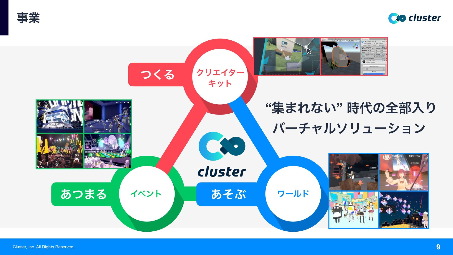 """Cluster, Inc. All Rights Reserved. 9 ۀ """"ू·Εͳ͍""""..."""