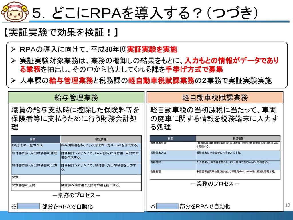 5.どこにRPAを導入する?(つづき)  RPAの導入に向けて、平成30年度実証実験を実施 ...