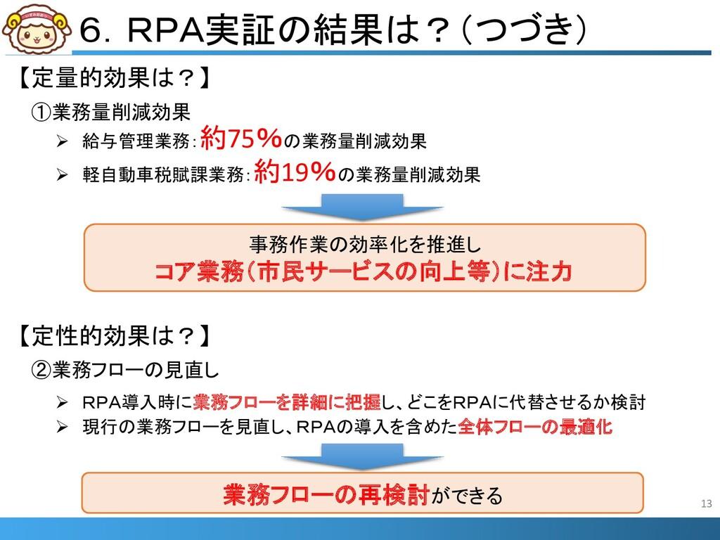 6.RPA実証の結果は?(つづき) 【定量的効果は?】 13 ①業務量削減効果  給与管理業...