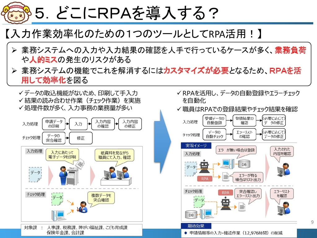 5.どこにRPAを導入する?  業務システムへの入力や入力結果の確認を人手で行っているケース...