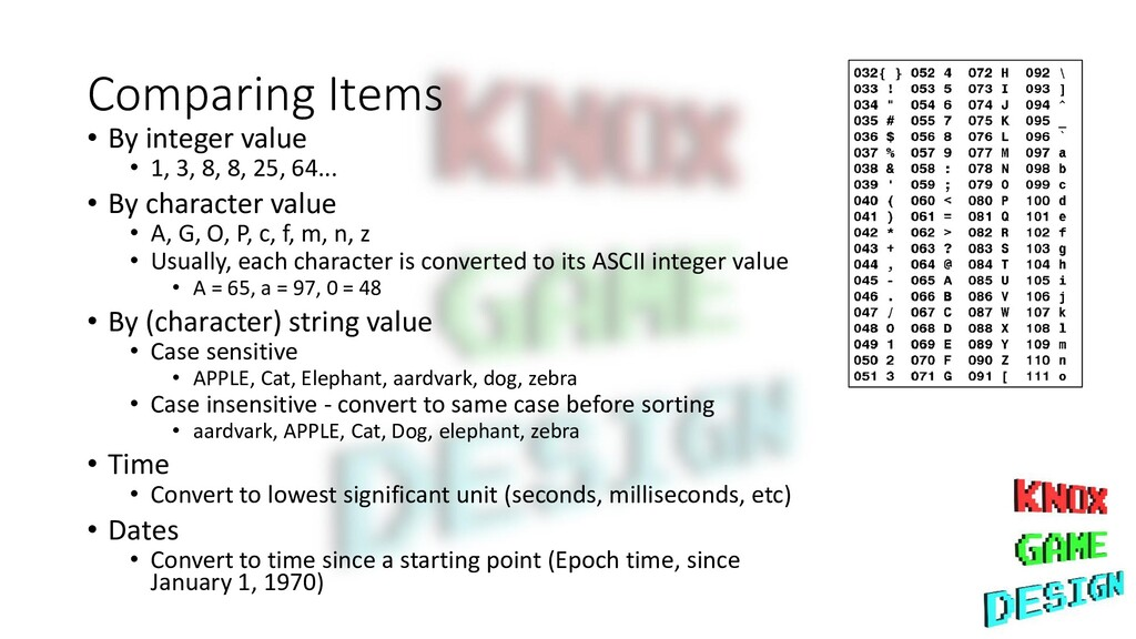 Comparing Items • By integer value • 1, 3, 8, 8...