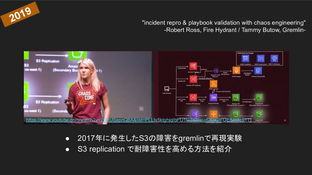 """incident repro & playbook validation with chao..."