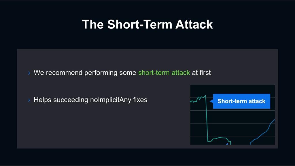 The Short-Term Attack › Helps succeeding noImpl...