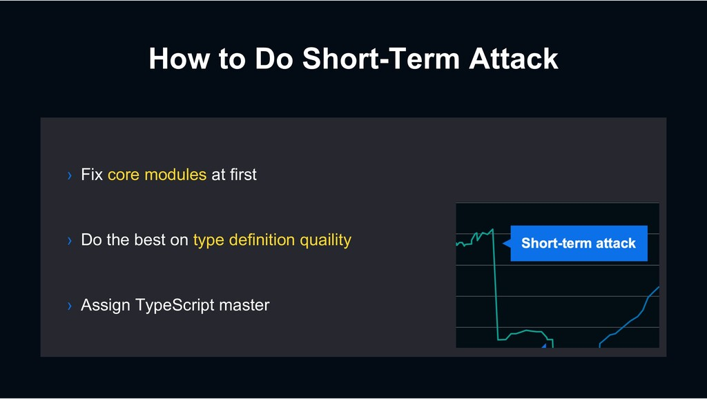 How to Do Short-Term Attack › Do the best on ty...