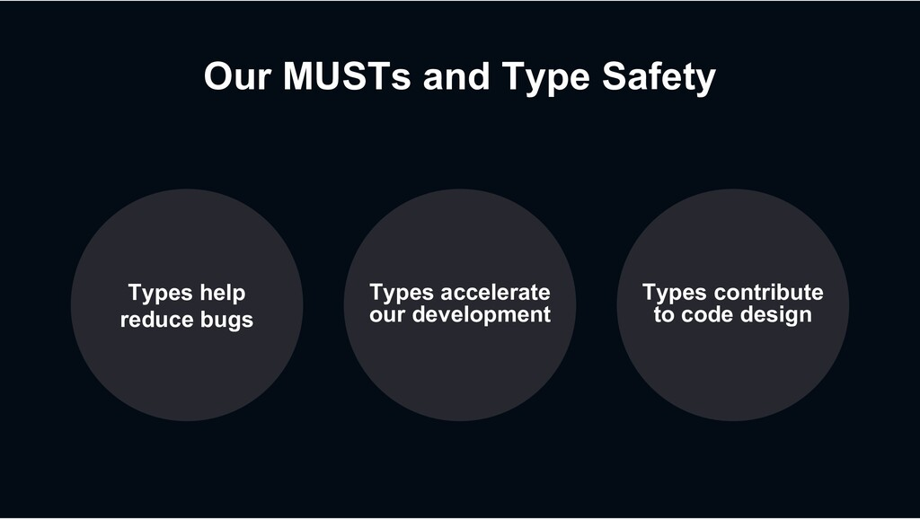 Our MUSTs and Type Safety Types help reduce bug...
