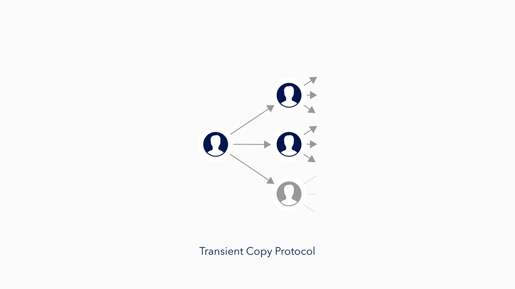 Transient Copy Protocol