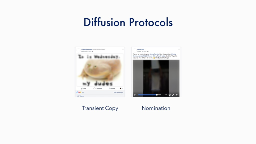 Transient Copy Diffusion Protocols Nomination
