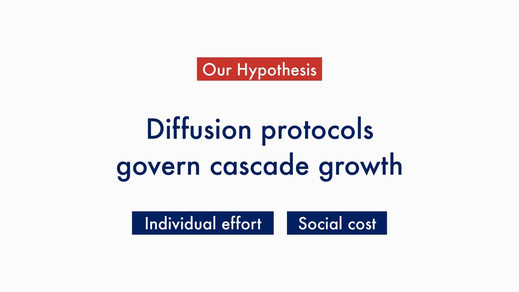 Diffusion protocols govern cascade growth Our H...