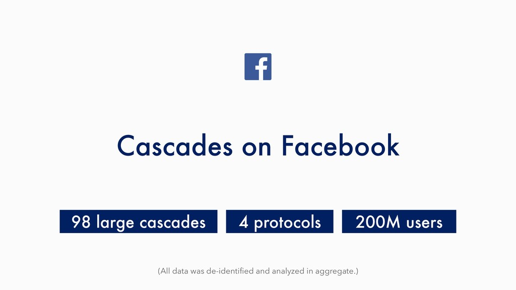 Cascades on Facebook 98 large cascades 200M use...