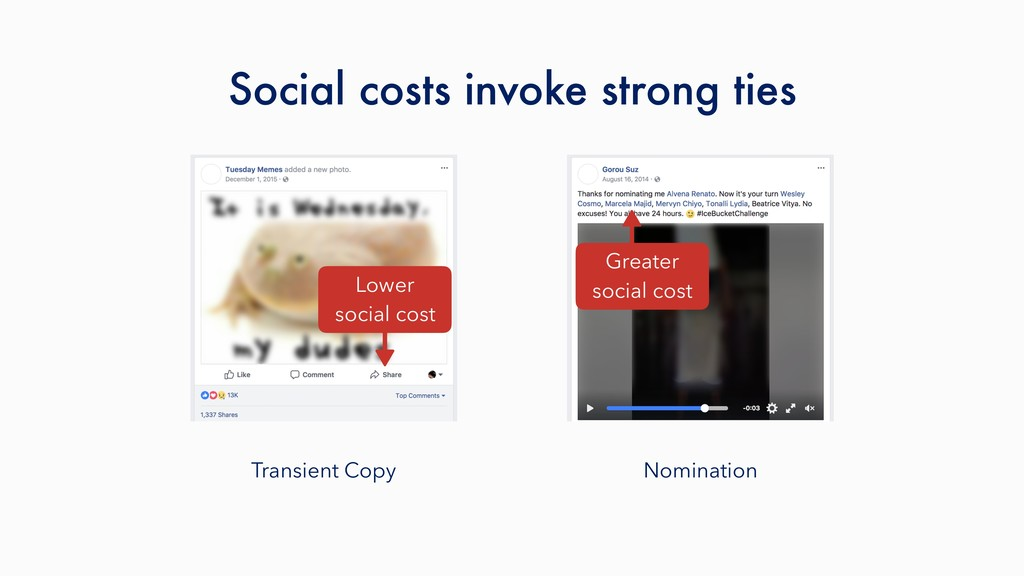 Transient Copy Nomination Social costs invoke s...