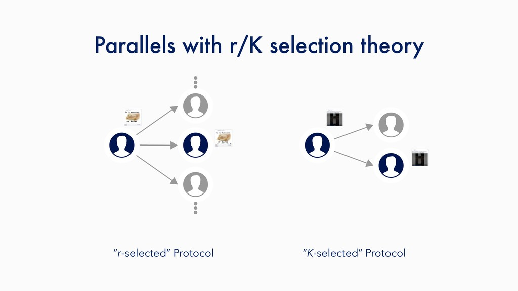 "Parallels with r/K selection theory ""K-selected..."
