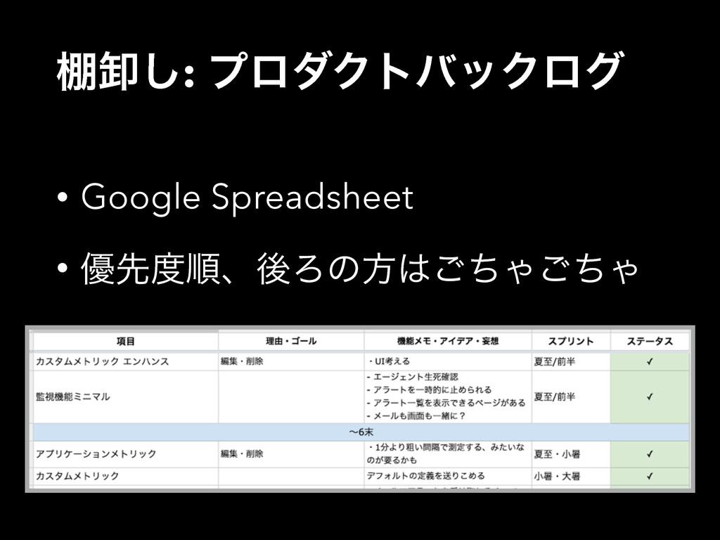 ୨Է͠: ϓϩμΫτόοΫϩά • Google Spreadsheet • ༏ઌॱɺޙΖͷ...
