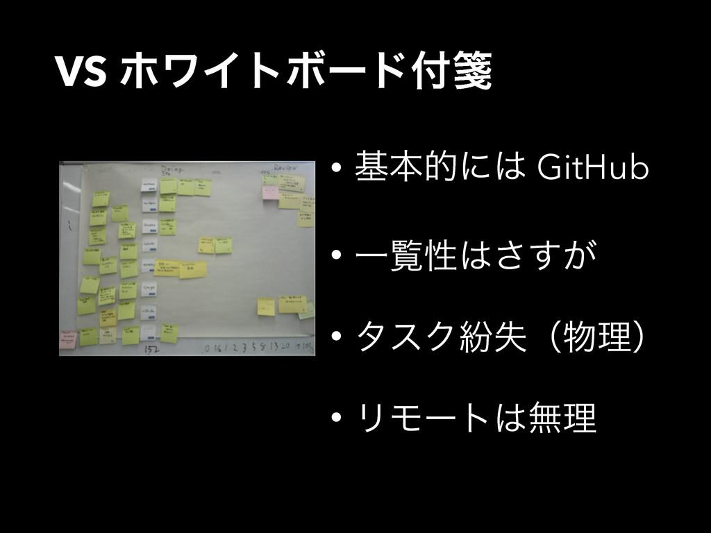 VS ϗϫΠτϘʔυᝦ • جຊతʹ GitHub • Ұཡੑ͕͢͞ • λεΫฆࣦʢ...