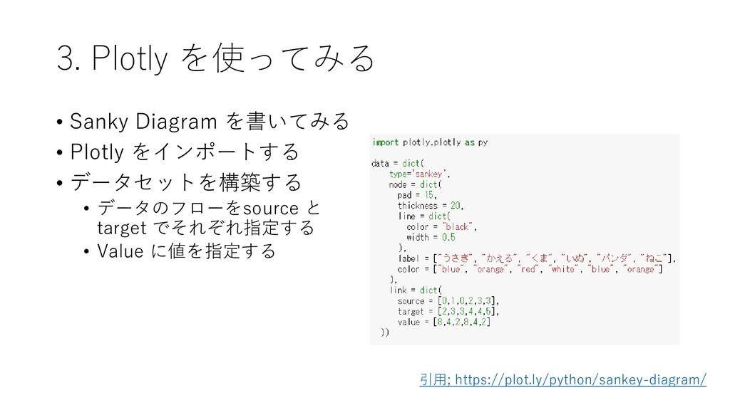3. Plotly を使ってみる • Sanky Diagram を書いてみる • Plotl...