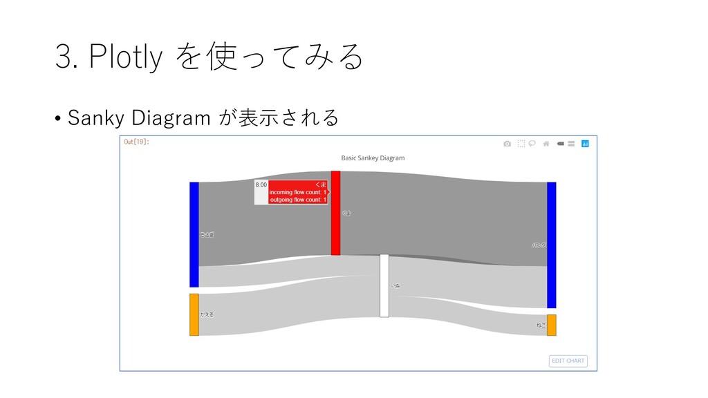 3. Plotly を使ってみる • Sanky Diagram が表示される