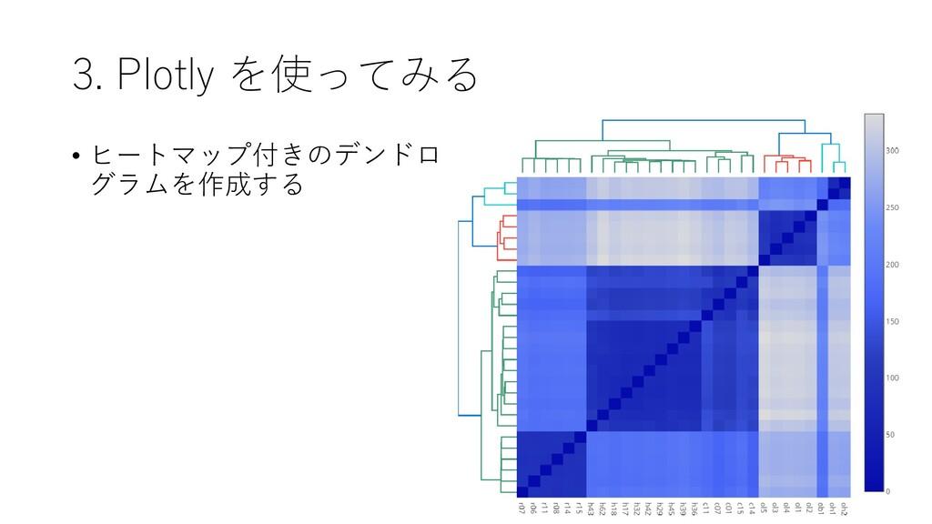 3. Plotly を使ってみる • ヒートマップ付きのデンドロ グラムを作成する