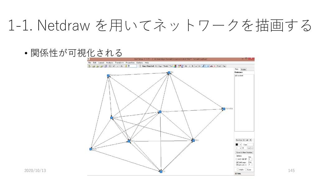 1-1. Netdraw を用いてネットワークを描画する • 関係性が可視化される 2020/...