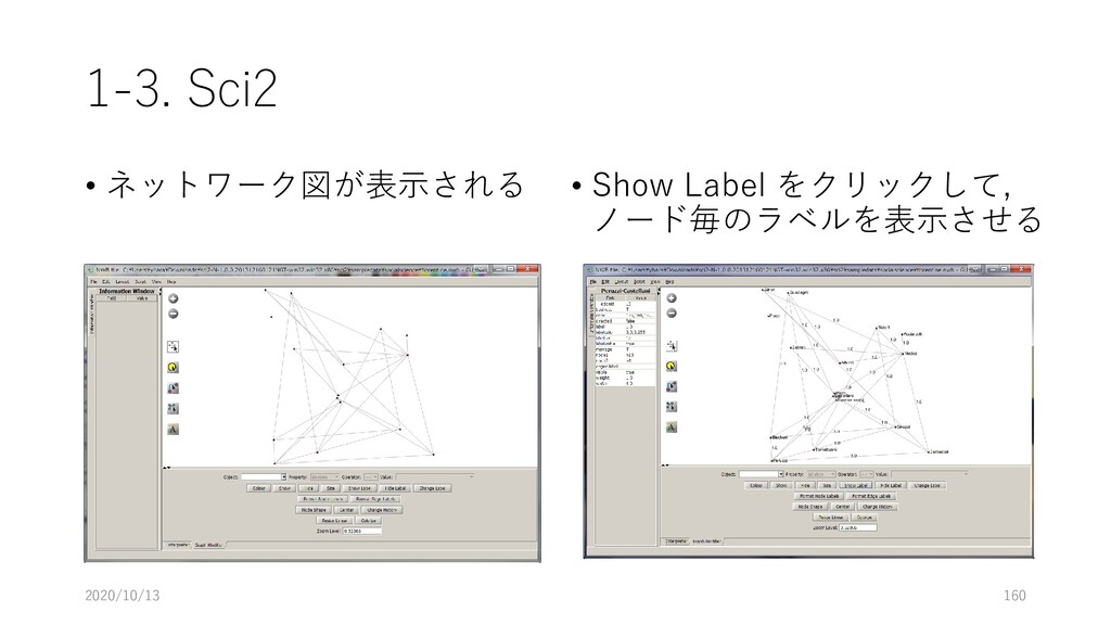 1-3. Sci2 • ネットワーク図が表示される • Show Label をクリックして,...