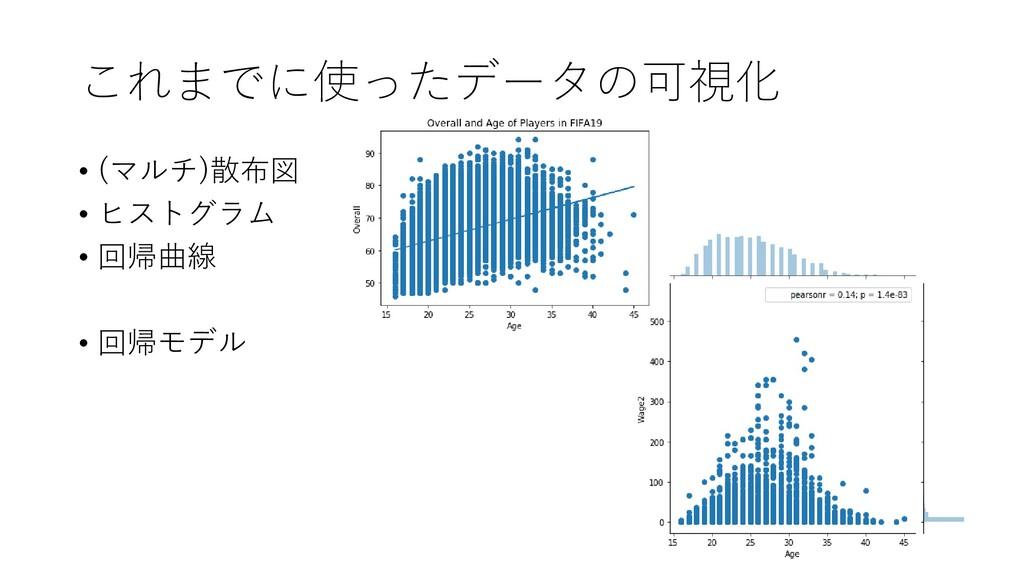 これまでに使ったデータの可視化 • (マルチ)散布図 • ヒストグラム • 回帰曲線 • 回帰...