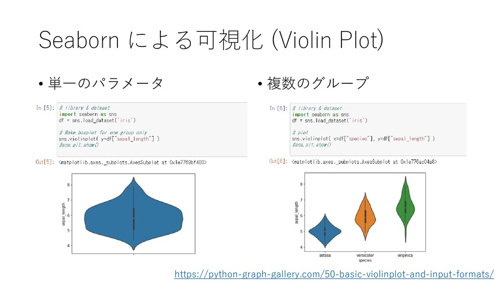 Seaborn による可視化 (Violin Plot) • 単一のパラメータ • 複数のグル...